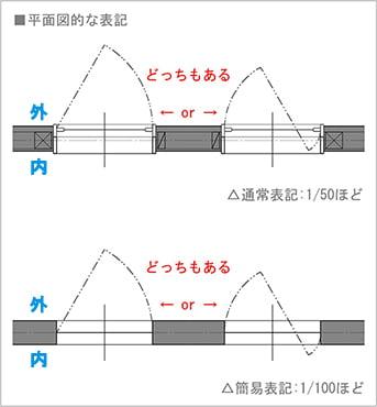 図2:縦滑り出し窓の平面図での書き方(図面表記)を表した図面画像1