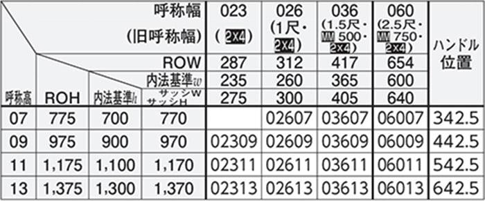 分かりやすい窓サッシの規格表(サイズ一覧表)の例としてYKKapさんフレミングJカタログより抜粋引用した表画像 (縦滑り出し窓の規格表)