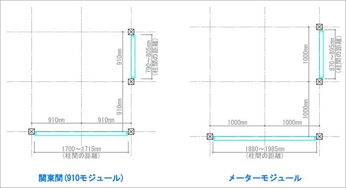 引き違い窓などのサッシが入る位置を水色で表示した、関東間とメーターモジュールの柱ピッチ/柱間距離/引き違い窓サイズの関係をイメージ的に図示したスケッチ画像