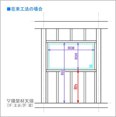 図1:在来工法の場合の略語「Rh」を解説したスケッチ画像