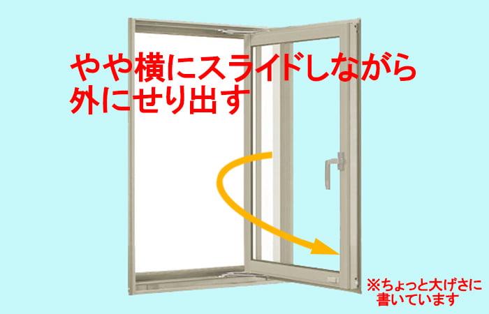縦滑り出し窓の開閉形式の解説コメントを写真中に書き込んだ写真画像 ※縦滑り出し窓の種類と形状解説写真2