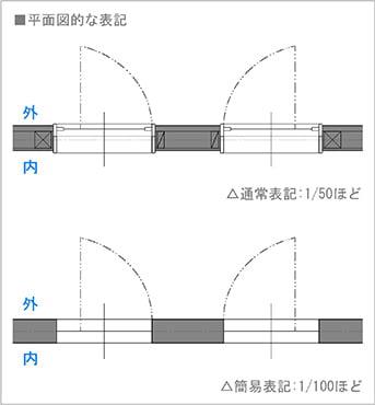 図3:縦滑り出し窓の平面図での書き方(図面表記)を表した図面画像2