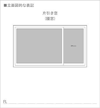図1:一枚引きの片引き窓(腰窓タイプ)の立面図での書き方(図面表記)  ※片引き窓の書き方(図面表記)解説スケッチ1